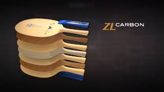 Butterfly Presents the ZLC Series Blades