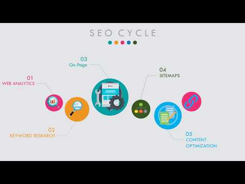 Best Website Designing & Digital Marketing Company in Delhi, India - Aiming Solutions