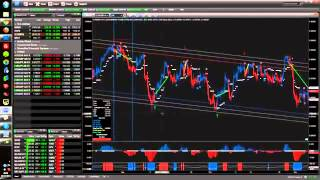 Forex  How to trade Forex EURGBP 4H Charts Home Trading System and eSignal 11