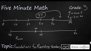 3rd Grade Math Foundations for Rounding Numbers