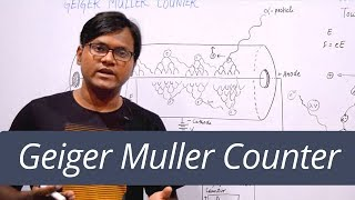 Geiger Muller Counter (GM Counter)