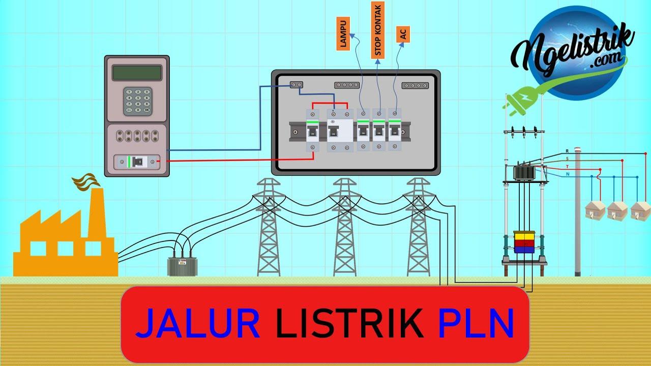 Download Jalur Listrik Dari PLN Ke Rumah