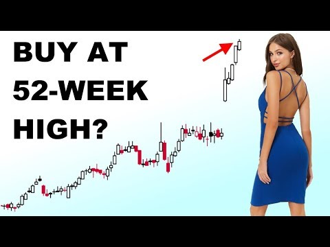 Buying Stocks At 52 Week Highs - What The Research Says