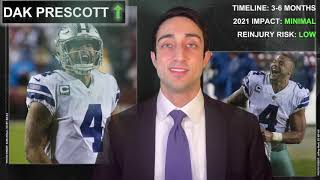 Dak Prescott Injury Analysis - Dr. Chona SportsMedAnalytics