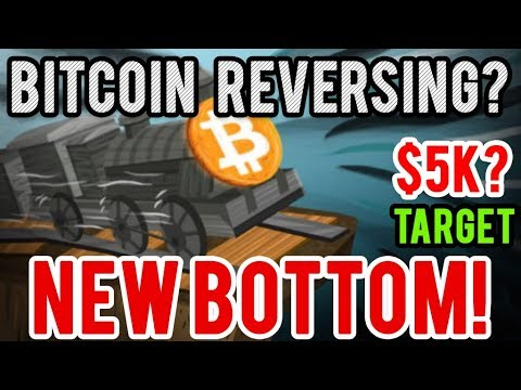 Bitcoin Setting up for Reversal! Time to Buy???