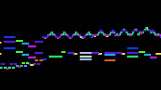 Franz Schubert - No. 4, Rondo: Allegretto, from Sonata in A major, D 959