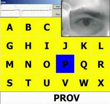 Human Computer Interface with eye movements