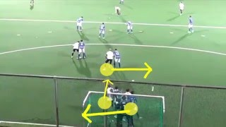 Baixar Tactical analysis: Free hit outside the 23 meters line - attackers movement and positioning