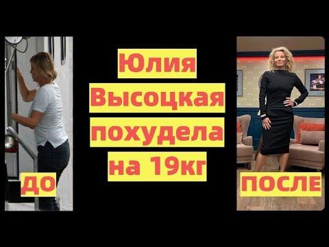 Юлия Высоцкая диета, и фигура о которой желают женщины. Это потрясающе!