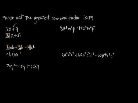 greatest common factor, polynomials (KristaKingMath)