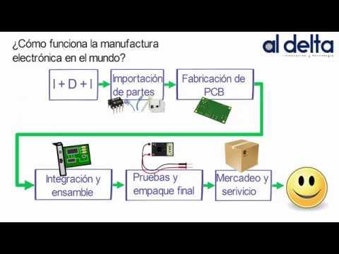 ¿Que Es La Manufactura O Producción Electrónica?