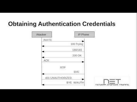 SIP Authentication Attack