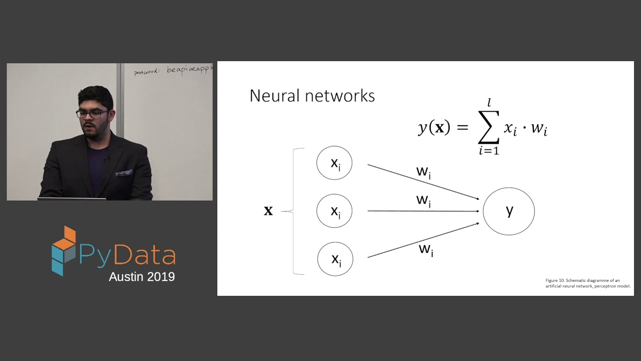 Image from Dalton A. R. Sakthivadivel: How Neuroscience Makes AI Intelligent | PyData Austin 2019