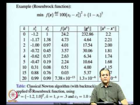 Mod-06 Lec-14 Classical Newton Method