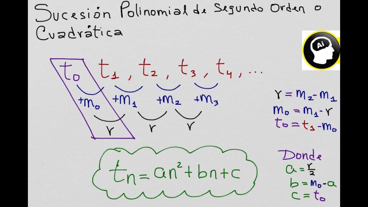 Sucesión polinomial de segundo orden o cuadrática - YouTube