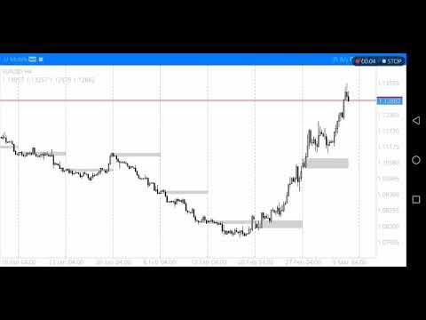 metatrader-4-||-teknik-trading-forex-||-the-ark-finder