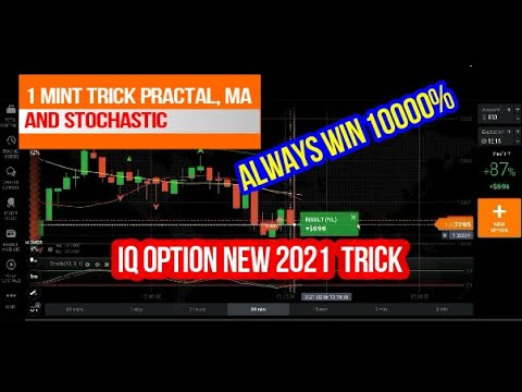binary options trading strategies 2021 nfl