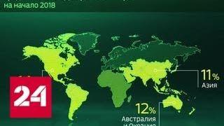 Мир в цифрах. Где самые высокие ставки НДС? - Россия 24