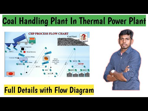 Coal Handling Plant    Thermal Power Plant    Full Details With Flow Diagram