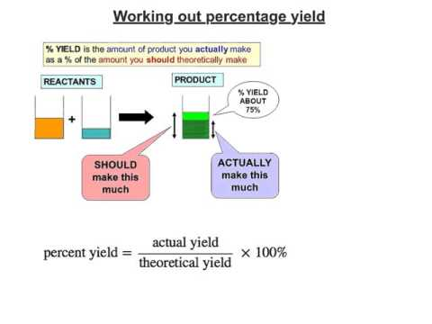 Atom economy and percentage yield