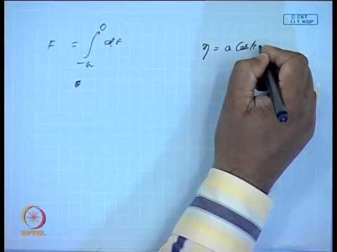 Mod-24 Lec-32 Gravity wave transformation and energy rotation (Contd.)