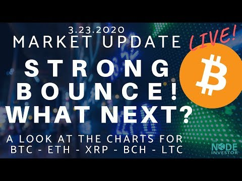 Bitcoin Rallies 11% After Re-Testing 5800!  Now What?