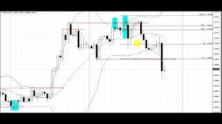 Forex Trading Strategies Easy 4 Hour Timeframe Trades