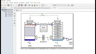 Humidification | Dehumidification | Desalination | Process Performance | Matlab | Simulink Model