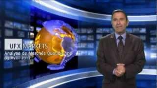 UFXMarkets -Forex Analyse de Marchés-Avril-3-2012