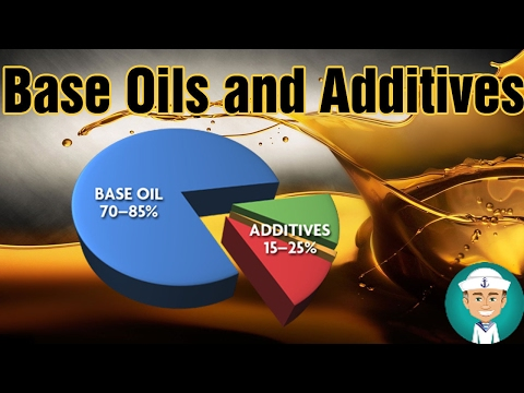 Base Oils and Types of Additives