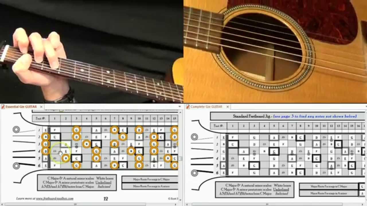 picking wildwood flower on guitar youtube. Black Bedroom Furniture Sets. Home Design Ideas