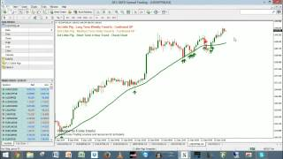 3 Little Pigs Trading In The Live #Forex Markets - 29-Sep-2014