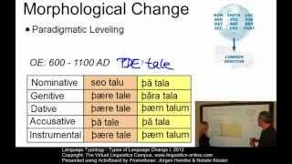 TYP104 - Types of Language Change I