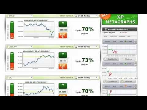 Best virtual options trading platform