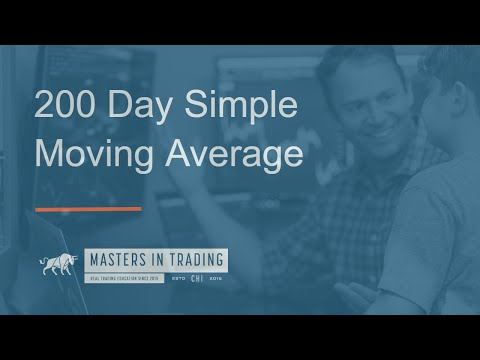 200-day-moving-average-strategy-explained- -technical-analysis-trading-tips- -crude-oil-futures