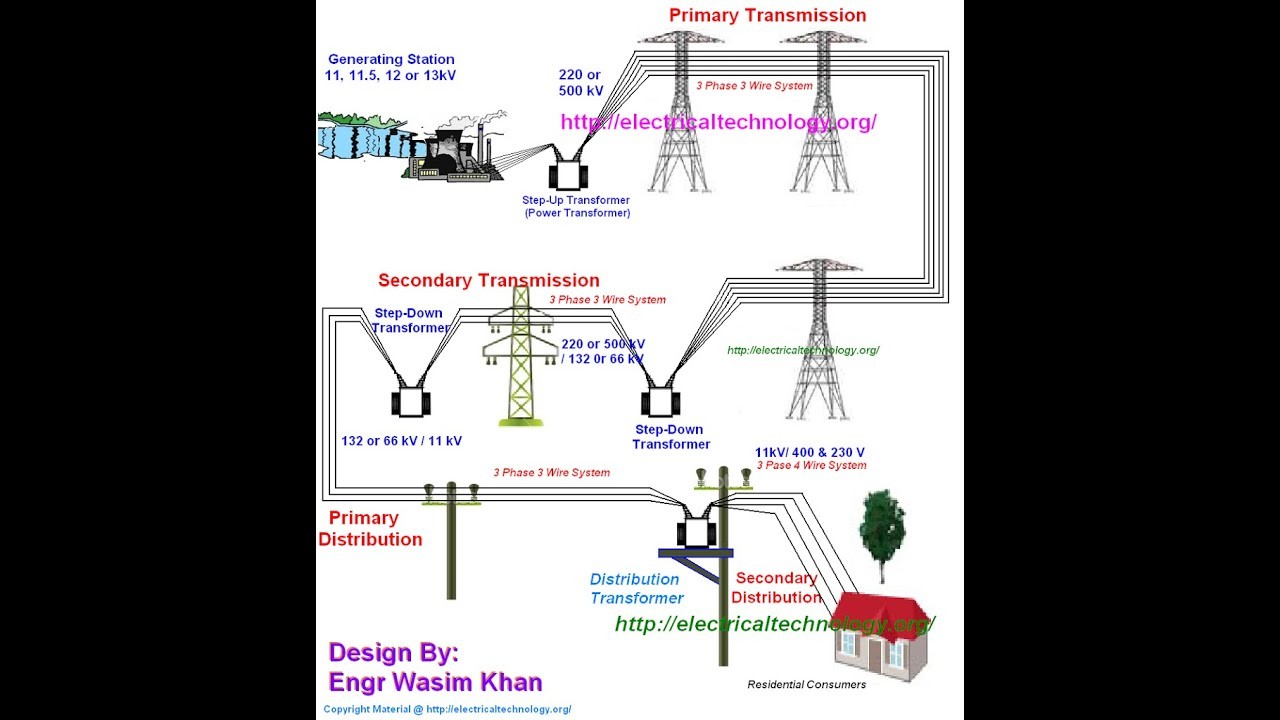 Domestic Electrical Wiring Diagrams Uk Pir Motion Sensor Light Diagram Mid Exam - Exp. #4 : Parallel Lines , Transformers And Power Handling Capacity Youtube