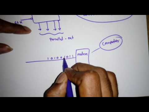 Digital Circuits Lecture-75: SIPO and PIPO Shift Register