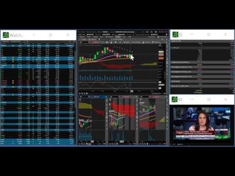 TVR [#339] FOMC WEBINAR LIVE CRUDE OIL FUTURES TRADING (WITH VIDEO)