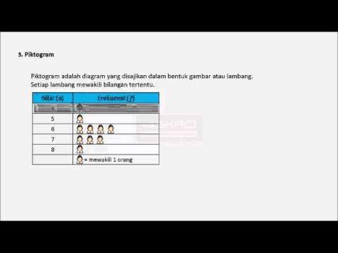 Matematika Mudah CARA SKACI : Penyajian Data dalam Piktogram