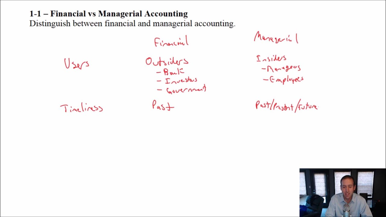 financial accounting problem p3 2a Sample test for financial accounting multiple choice identify the letter of the choice that best completes the statement or answers the question.