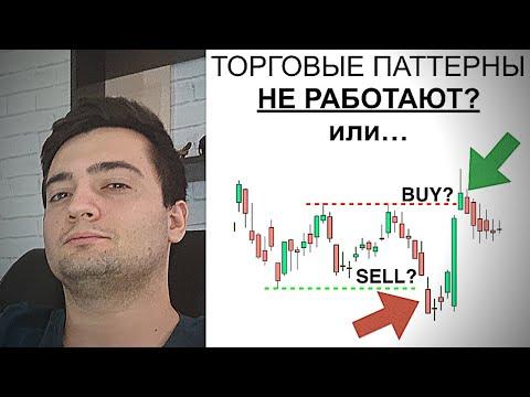 Лучшие ТОЧКИ ВХОДА в Рынок