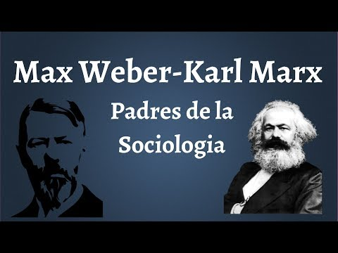 Max Weber Karl Marx Youtube