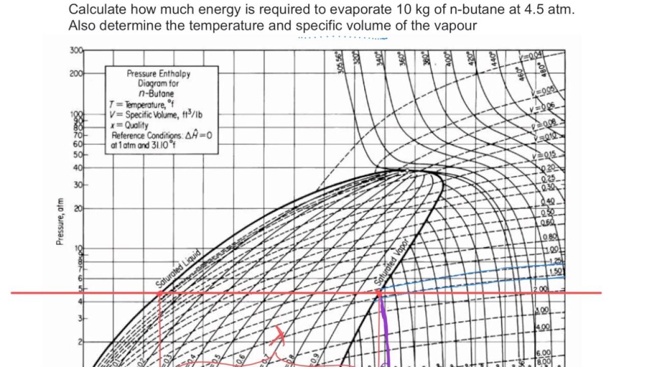 R 134a Enthalpy Diagram - Diagrams online