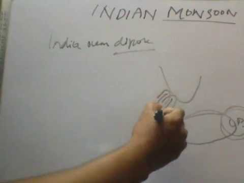 INDIAN MONSOON SIMPLIFIED