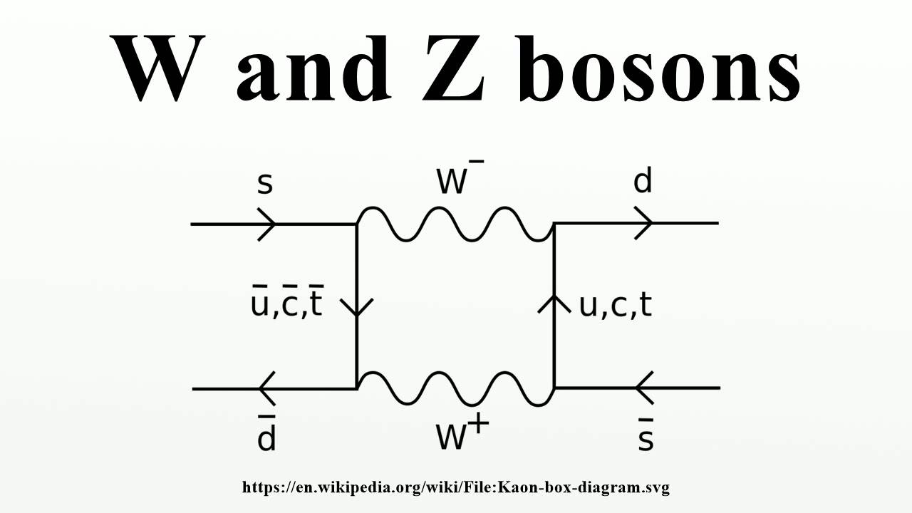 Z Boson Hypercharge W and Z bosons - YouTu...