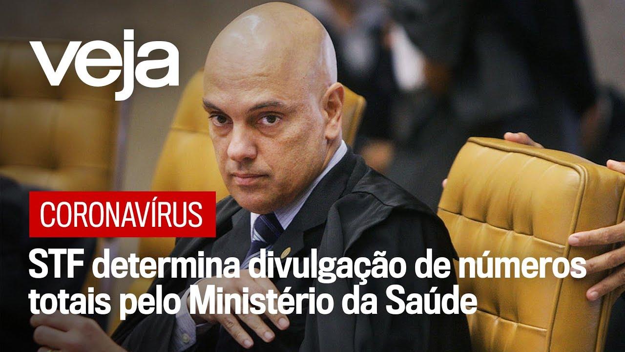 Brasil registra 1.272 mortes e 32.091 casos de coronavírus em 24 horas