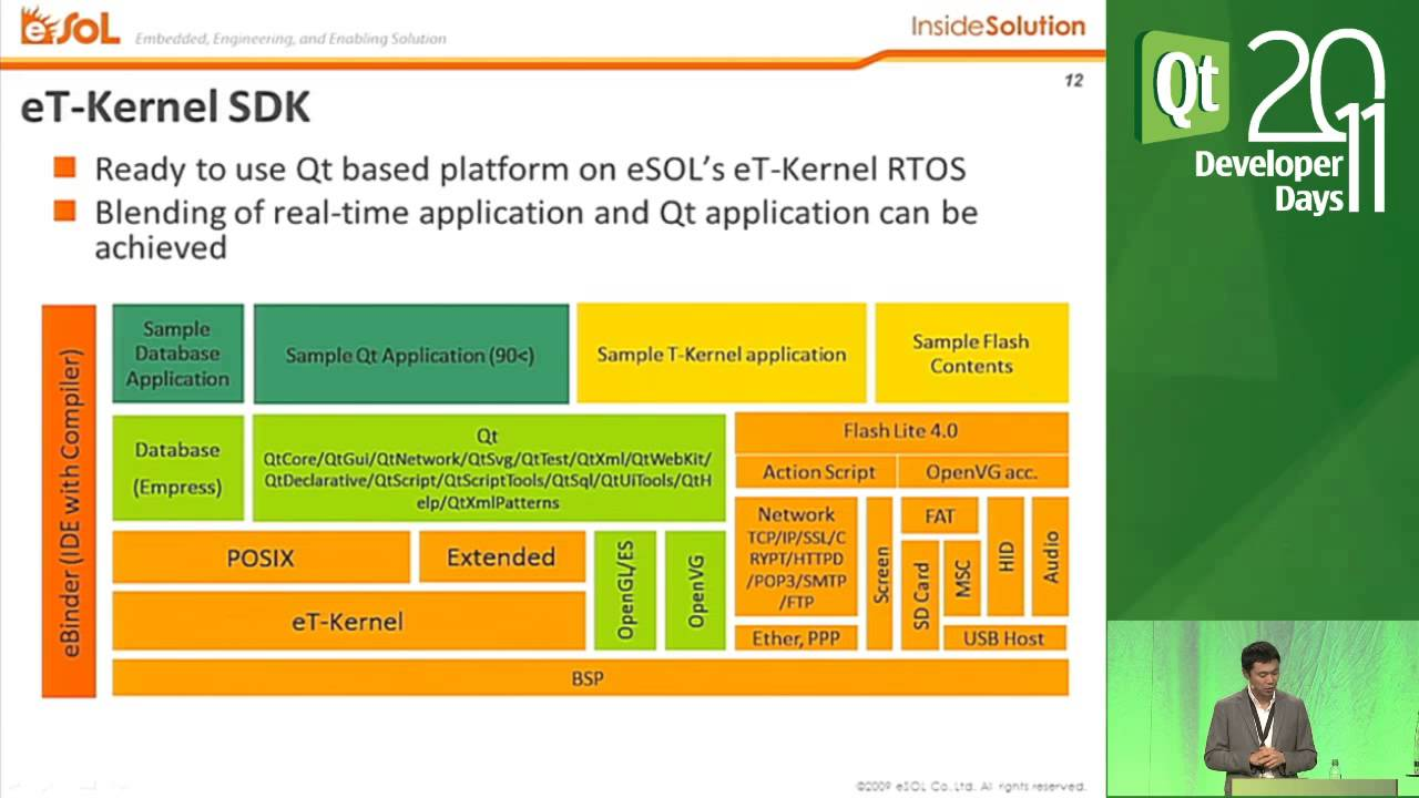 Qt DevDays 2011, Targeting RTOS Qt on eT-Kernel - Blending Qt with RTOS for  future smart devices