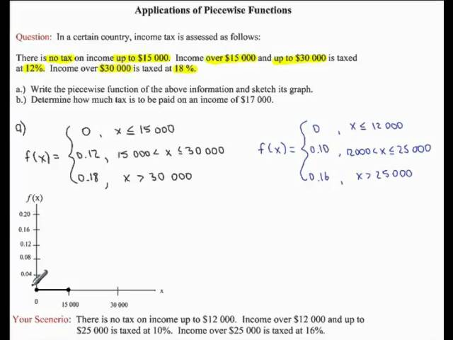 Write A Piecewise Function From A Word Problem Lessons Tes Teach – Piecewise Function Worksheet