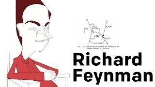 Richard Feynman on What It Means