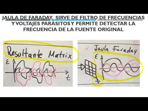 PLANETA LIBRE, ENERGÍA  LIMPIA DE LA FUENTE ORIGINAL,  ENERGÍA DE PUNTO CERO